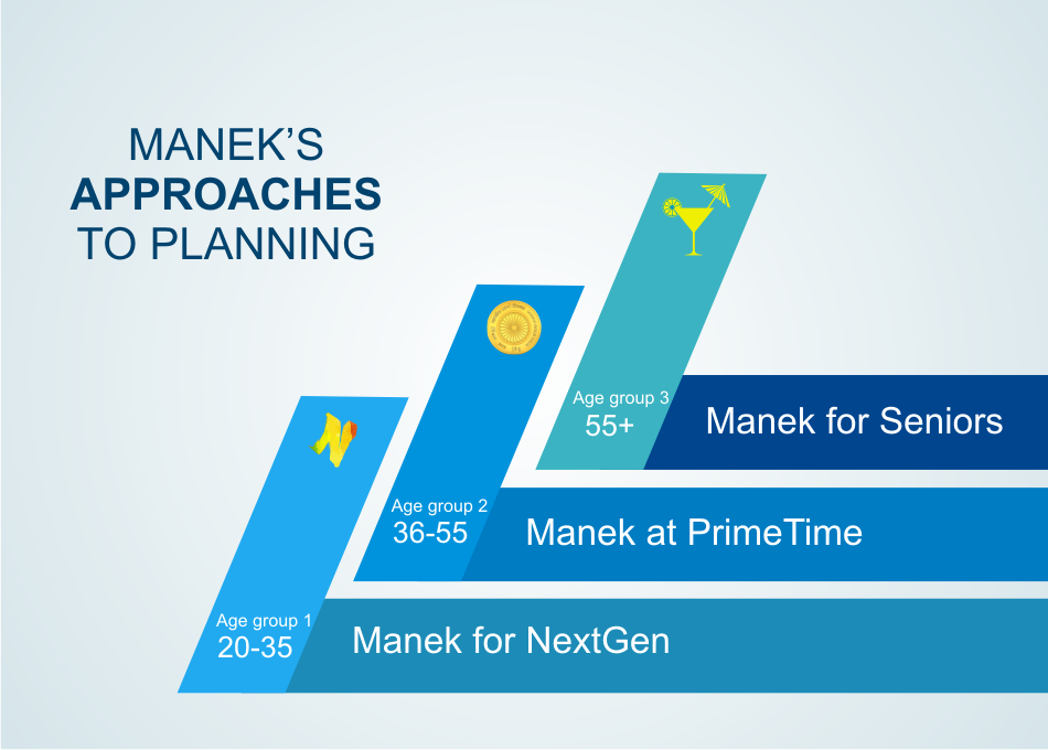 Manek's approaches to financial planning